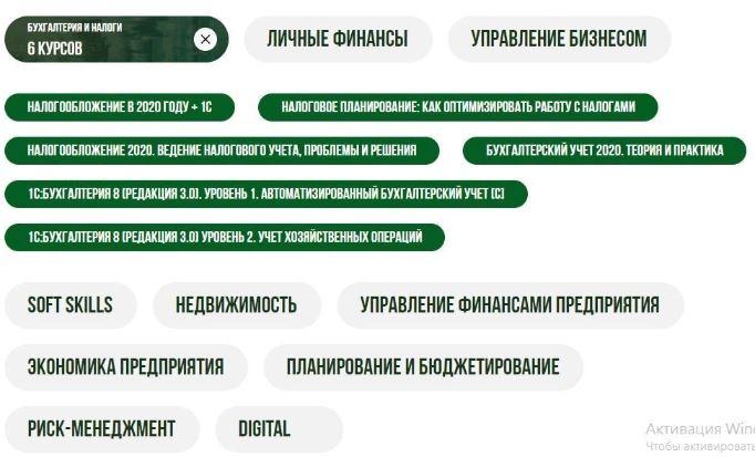 Направления и курсы ВШУФ