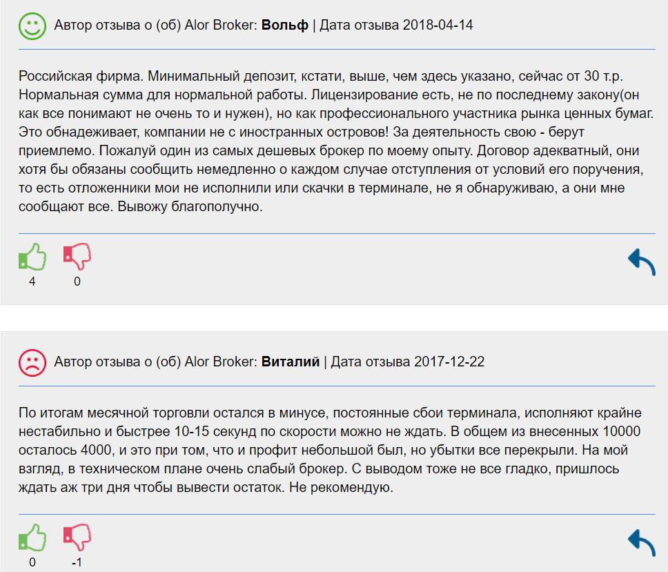 Отзывы о Брокере АЛОР+